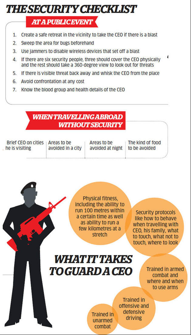 Protecting the boss: Here's what it takes to keep some of India's powerful CEOs safe