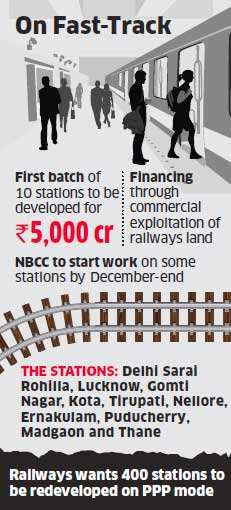 2020 deadline to redevelop 10 railway stations with airport-like amenities