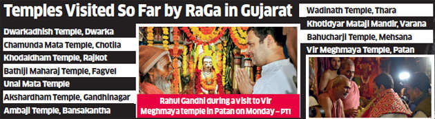 Rahul Gandhi visits 11 temples; it's not natural: BJP