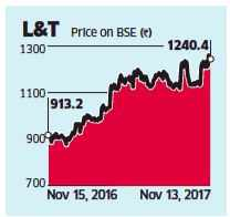 Cut in order guidance may have limited impact on L&T