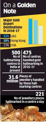 'Hallmark 21 karat gold for exports too'
