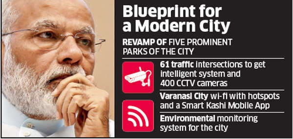 From centralised traffic control to city-wide WiFi, govt plans major makeover of Varanasi city