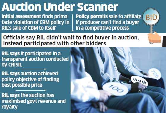 RIL prima-facie not complied with CBM policy norm: Oil Ministry