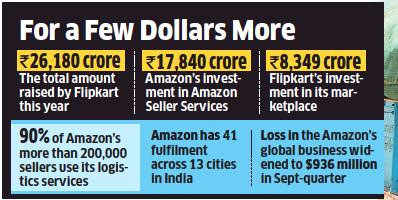 Here comes a truckload of Amazon money: Rs 2,900 crore!