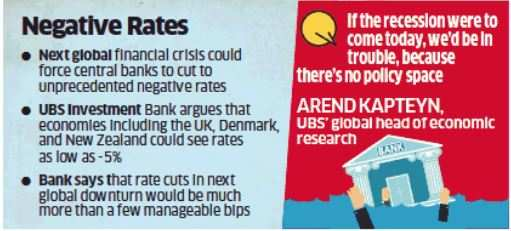 Next crisis could take rates to -5%