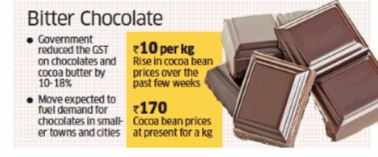 Choco cos unwilling to pass on GST cut
