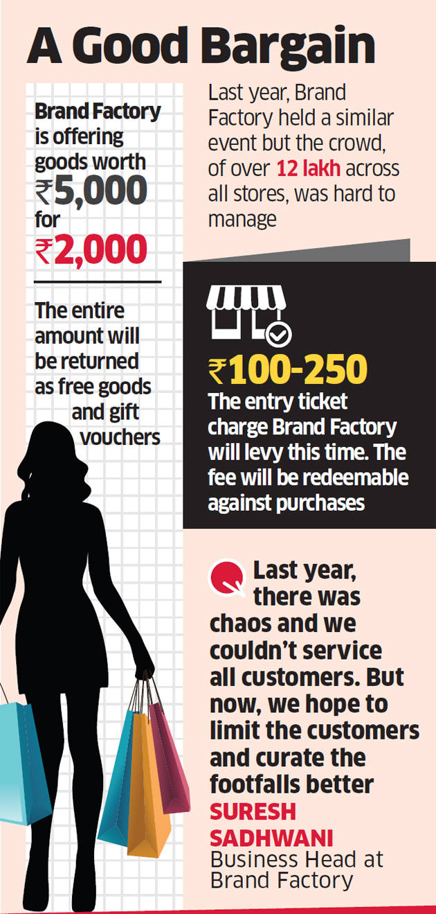 Brand Factory to charge entry fee on 'free-shopping' days