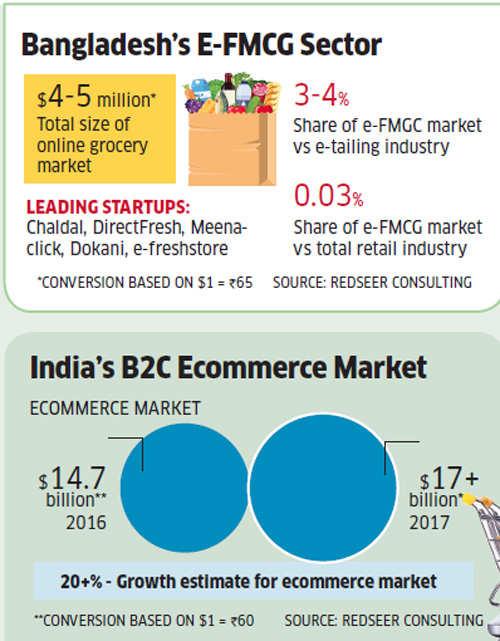 Global investors heading to India are beginning to make a stopover at Bangladesh