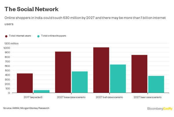 Mukesh Ambani's soft online approach may outsmart Amazon and Flipkart