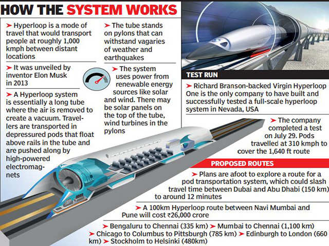 Govt plans Hyperloop to reduce Navi Mum-Pune trip to 14 mins