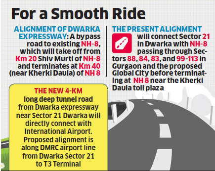 Government invites bids for consultant for 4-km tunnel from Dwarka Expressway