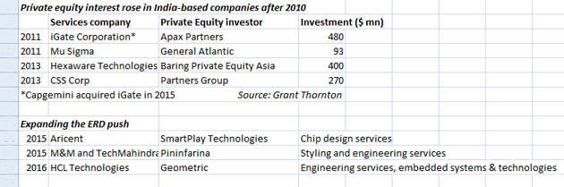 Aricent deal: What works and what doesn't for India's engineering R&D firms