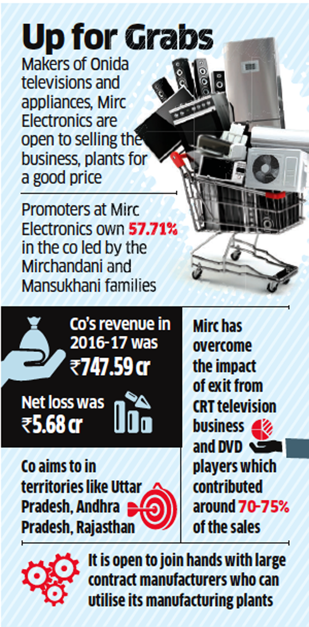 Videocon: Onida open to sale at a good valuation, keen to