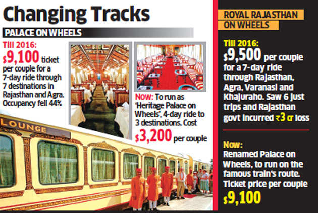 Wheels of fortune set to change for Rajasthan's luxury trains