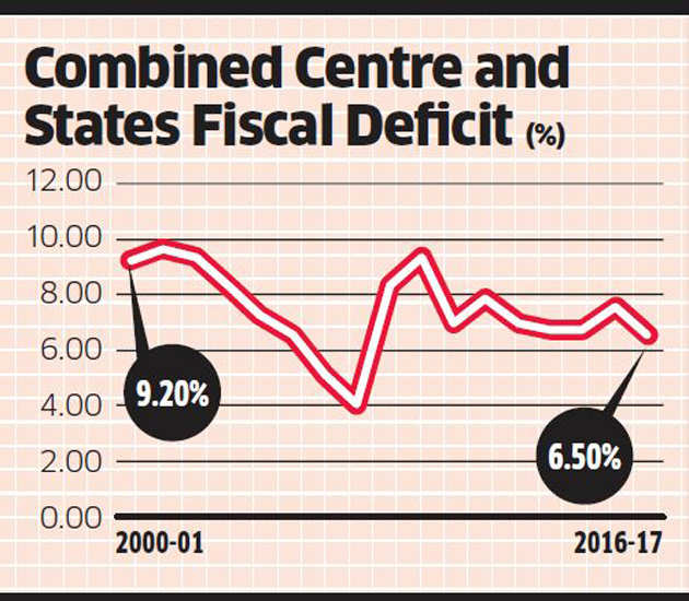 Modi government should not cheer Moody's recent upgrade. Read why