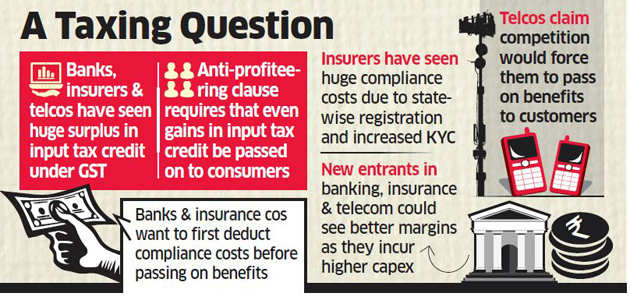 Banks, insurers and telcos cite lack of rules, watch step on profiteering