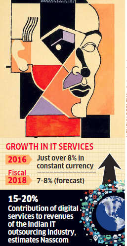 Clients' demand for quick service, short-term deals force IT cos to alter delivery models