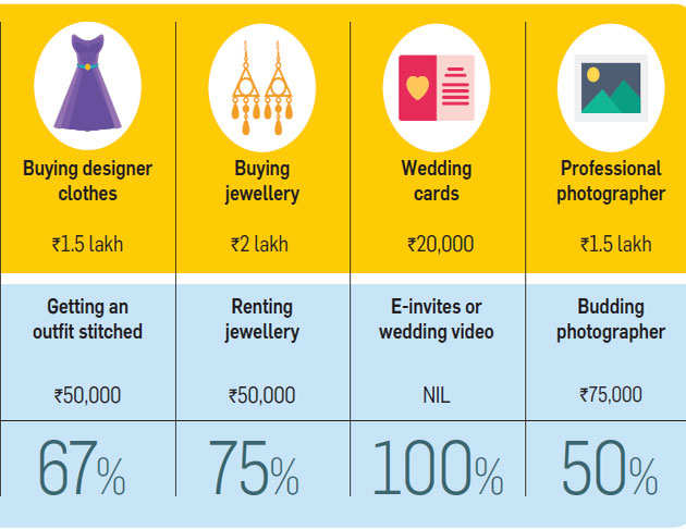 Getting hitched on a budget? Here are 7 smart ways to cut down your wedding costs