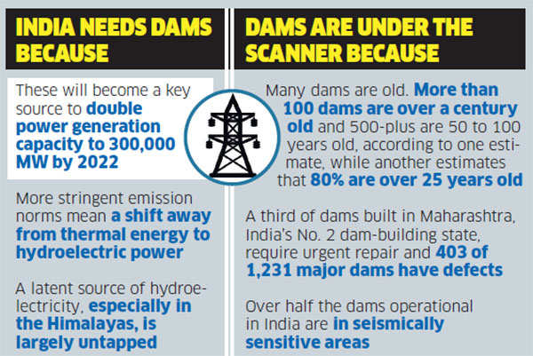 Energy-hungry India can neither abandon dams nor embrace the Chinese policy of building many large ones