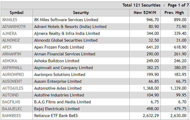 rs software share price