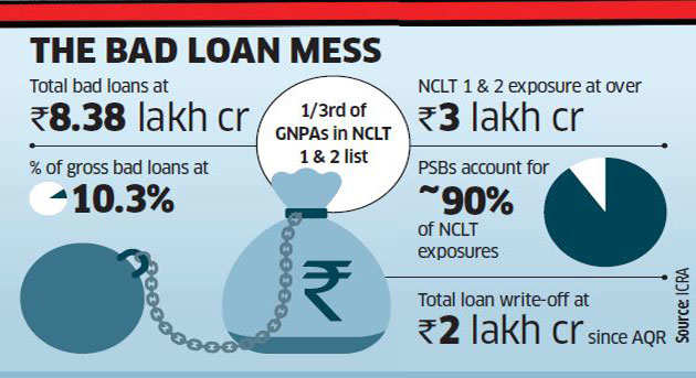 With the new bankruptcy law, the lender-borrower experience is set to change