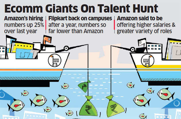 Amazon hiring aggressively at campus placements this year, Flipkart trails