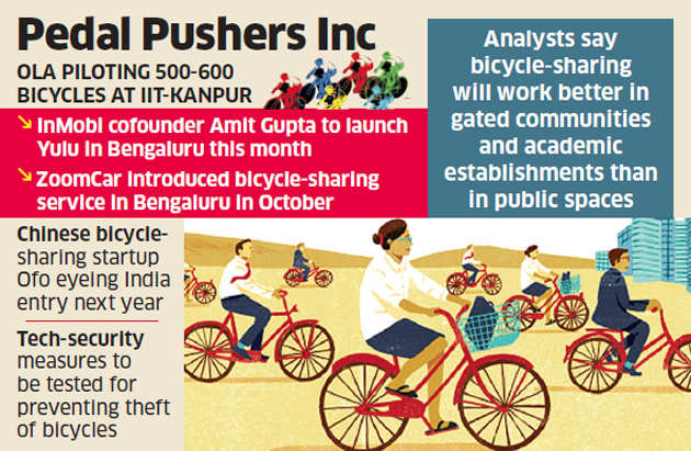 Ola, other startups may take the bicycle lane to an untapped segment