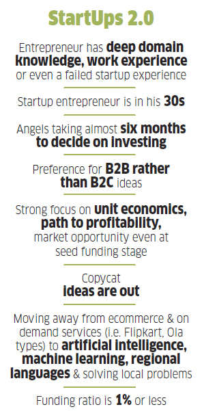 Startups: The latest story of India's new economy and its key players