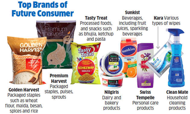 How Ashni Biyani, daughter of Kishore Biyani, is transforming the FMCG game