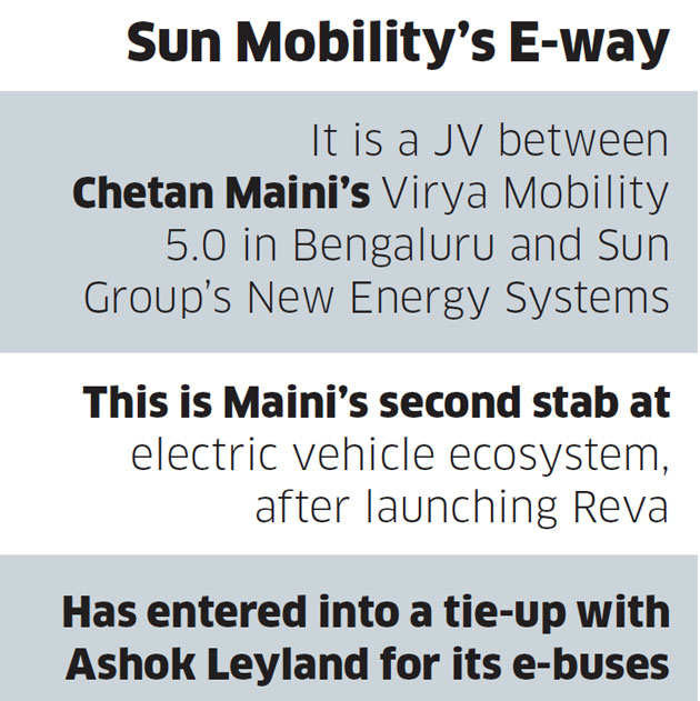 How Sun Mobility is working on a network of charging stations for electric vehicles