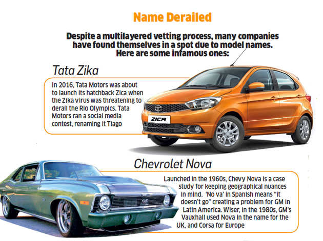 naming car models: How do car companies name their new models? A look at the art and science of