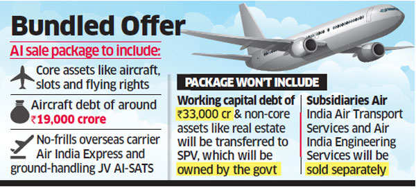 Air India Express, AI-SATS to be part of Air India sale