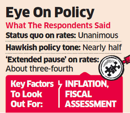 RBI expects retail inflation to range 4.3-4.7% in H2 FY'18