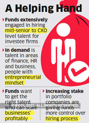 Private equity calling the shots on hiring in portfolio firms