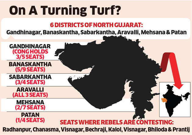 Rebels queer the pitch for Congress in North Gujarat
