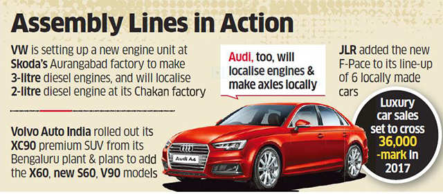Global luxury carmakers plan to hike India outlays