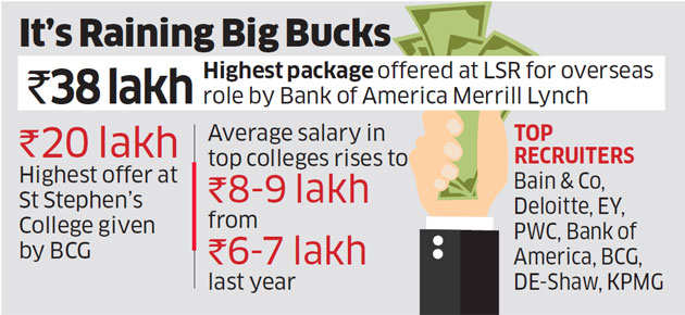 College placements give IITs, IIMs run for their money