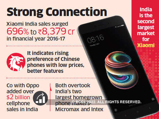 Xiaomi turns profitable in third year in India