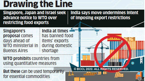 India opposes call for advance notice to WTO on food export restrictions