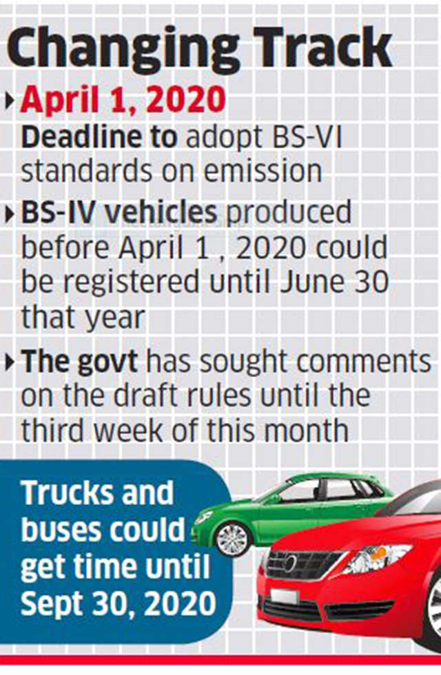 Government may allow BS-IV vehicle registration beyond April 1, 2020