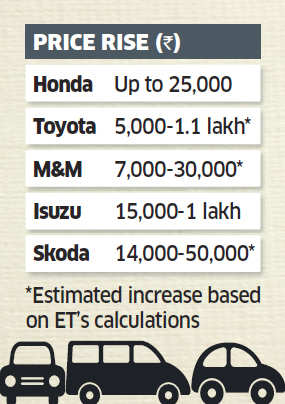 Car prices to start 2018 on a high note
