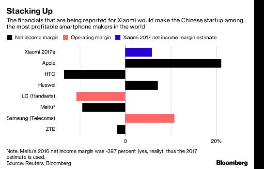 Xiaomi said to choose Morgan Stanley, Goldman Sachs among