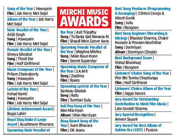 Mirchi Music Awards: Pritam & lyricist Irshad Kamil win in 5 categories, Bappi Lahiri gets Lifetime Achievement