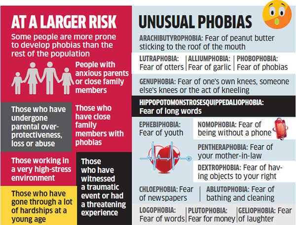Don't let fear turn into phobia. Watch out for these signs