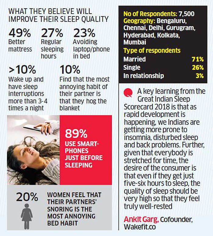 Be happy and healthy: Shun the gadgets, get some quality sleep
