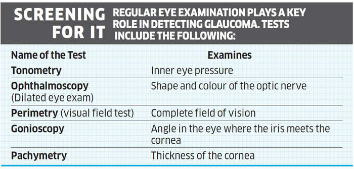 Want to know the only way to catch vision-killer glaucoma? Go for regular eye check-ups