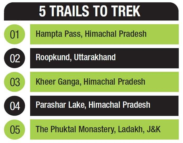 This May and June, explore India's beautiful trails and let the mystery unfold