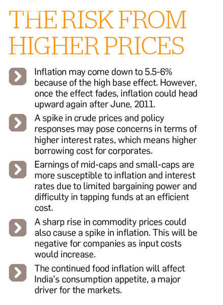 Stock markets: Look out for inflation threat
