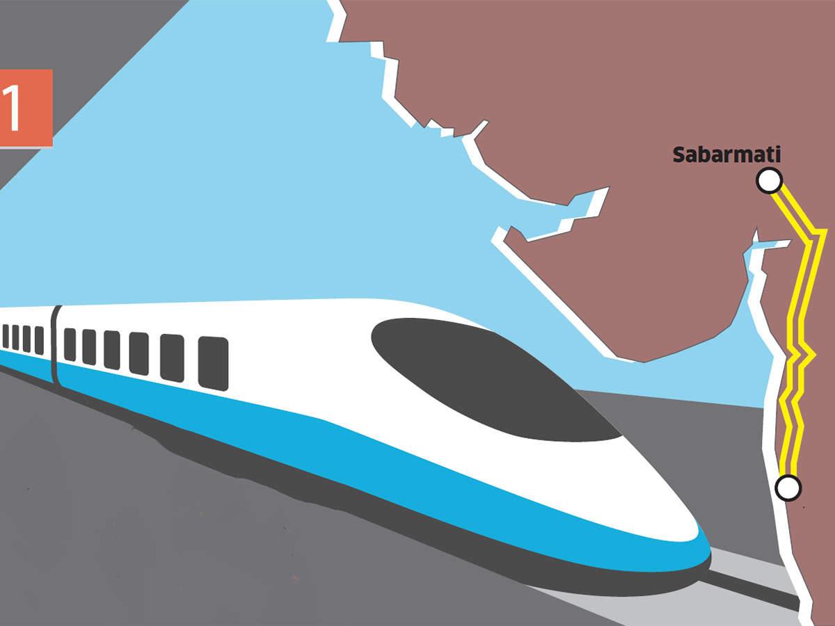Mumbai-Ahmedabad bullet train may end up arriving very late in Maharashtra
