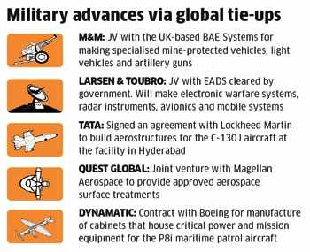 Multi-million-dollar defence contracts get brighter for India IncMulti-million-dollar defence contracts get brighter for India Inc
